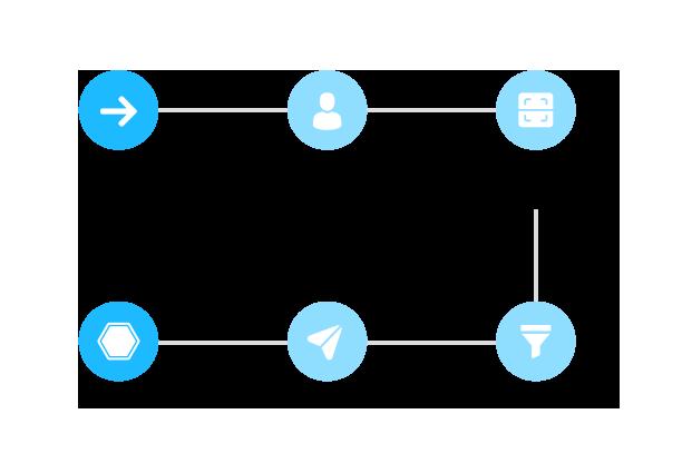 Digital Mailroom Process